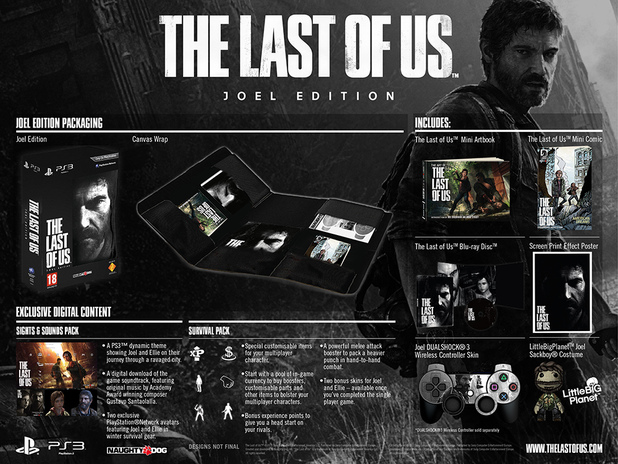 gaming-the-last-of-us-joel-edition